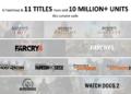 Ubisoft chce do roka vydat přes 8 herních titulů EX Y0zkXYA0G8XP