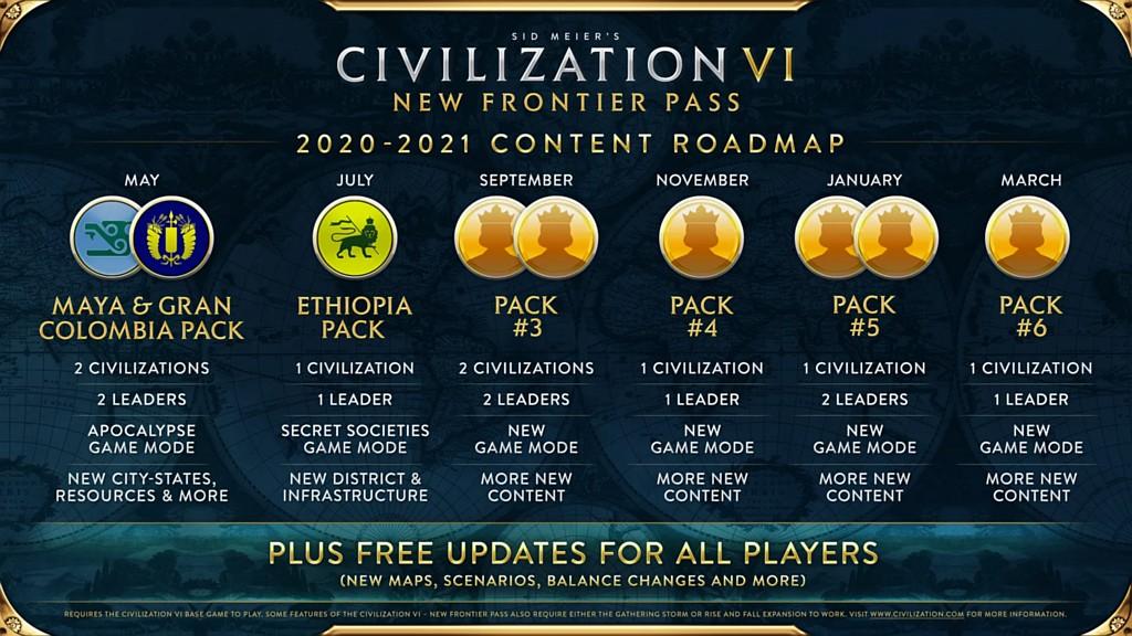 Civilization VI: Májové a Kolumbijci civilizationnwefrontiertimeline