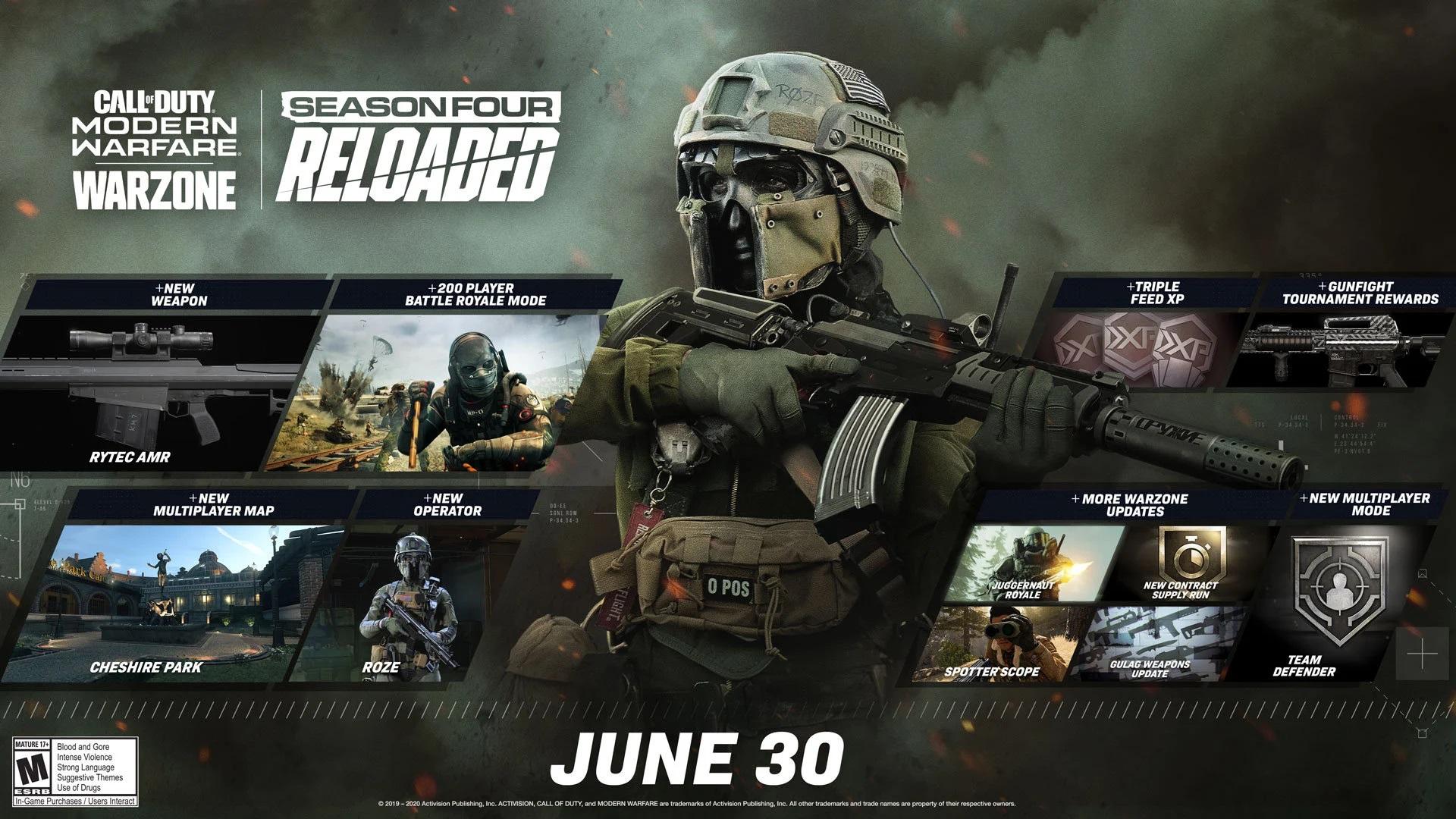 Dnes se Call of Duty: Warzone rozšíří o režim pro 200 hráčů CoD 1