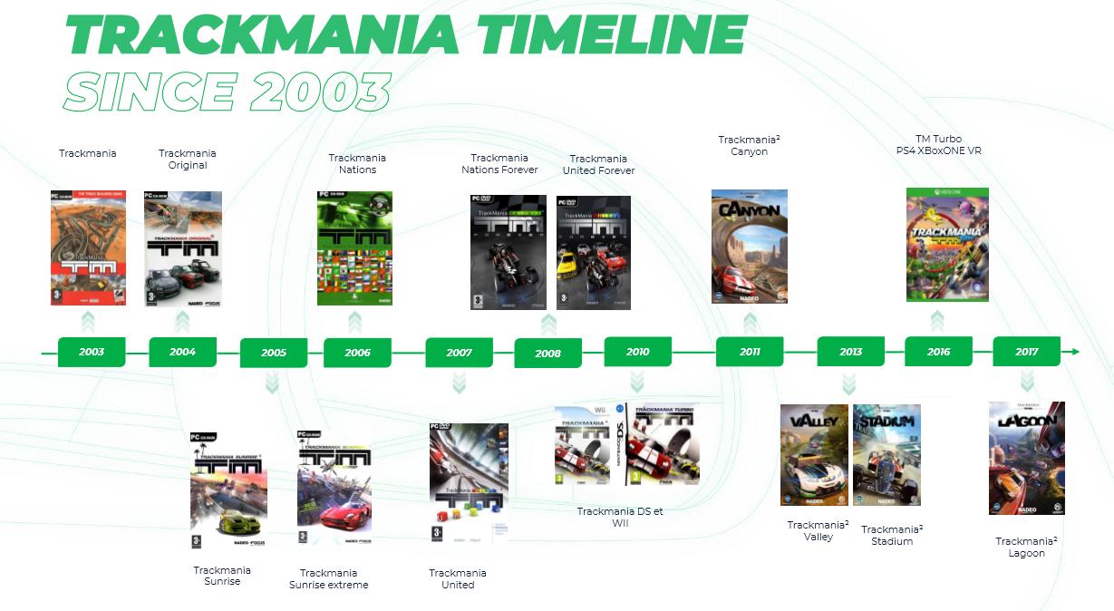 Recenze: Trackmania TMhistory 1