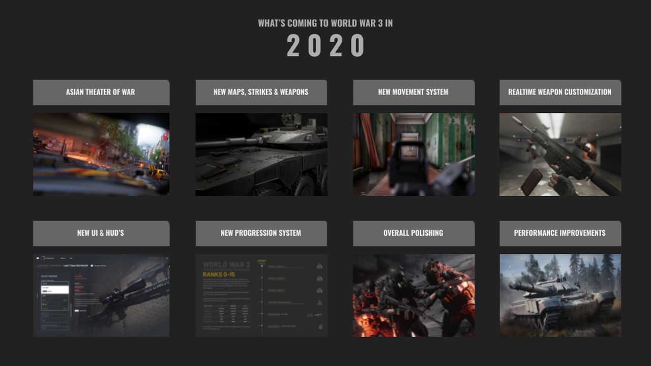 World War 3 má nového vydavatele roadmap 2020
