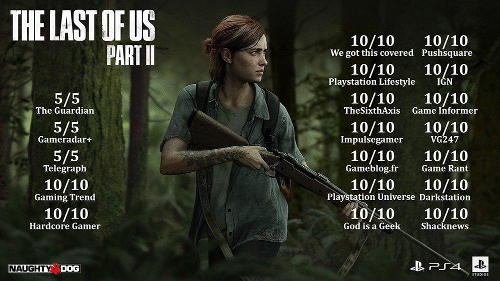 Přehled recenzí The Last of Us Part II ze světa tlou2znamky