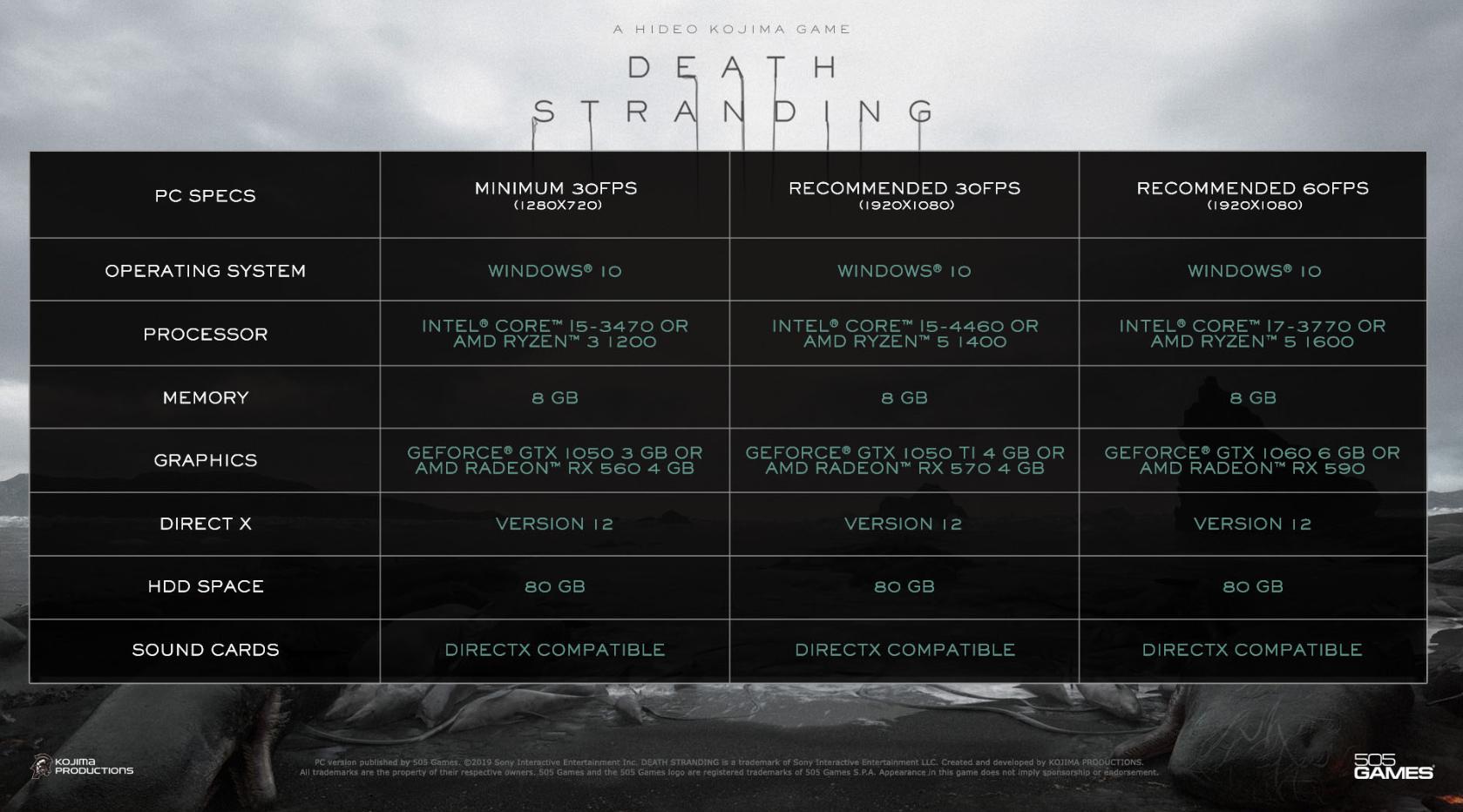 DLSS 2.0 dělá v Death Stranding divy Bez názvu