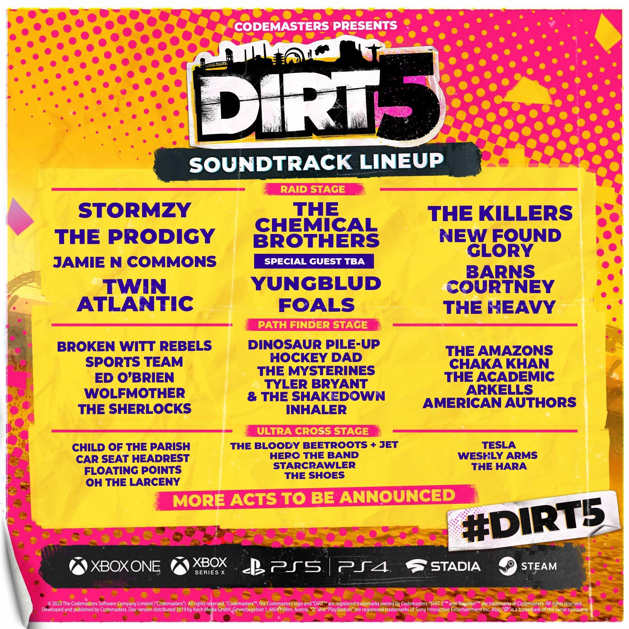 HW požadavky pro DIRT 5 Dirt 5 písně
