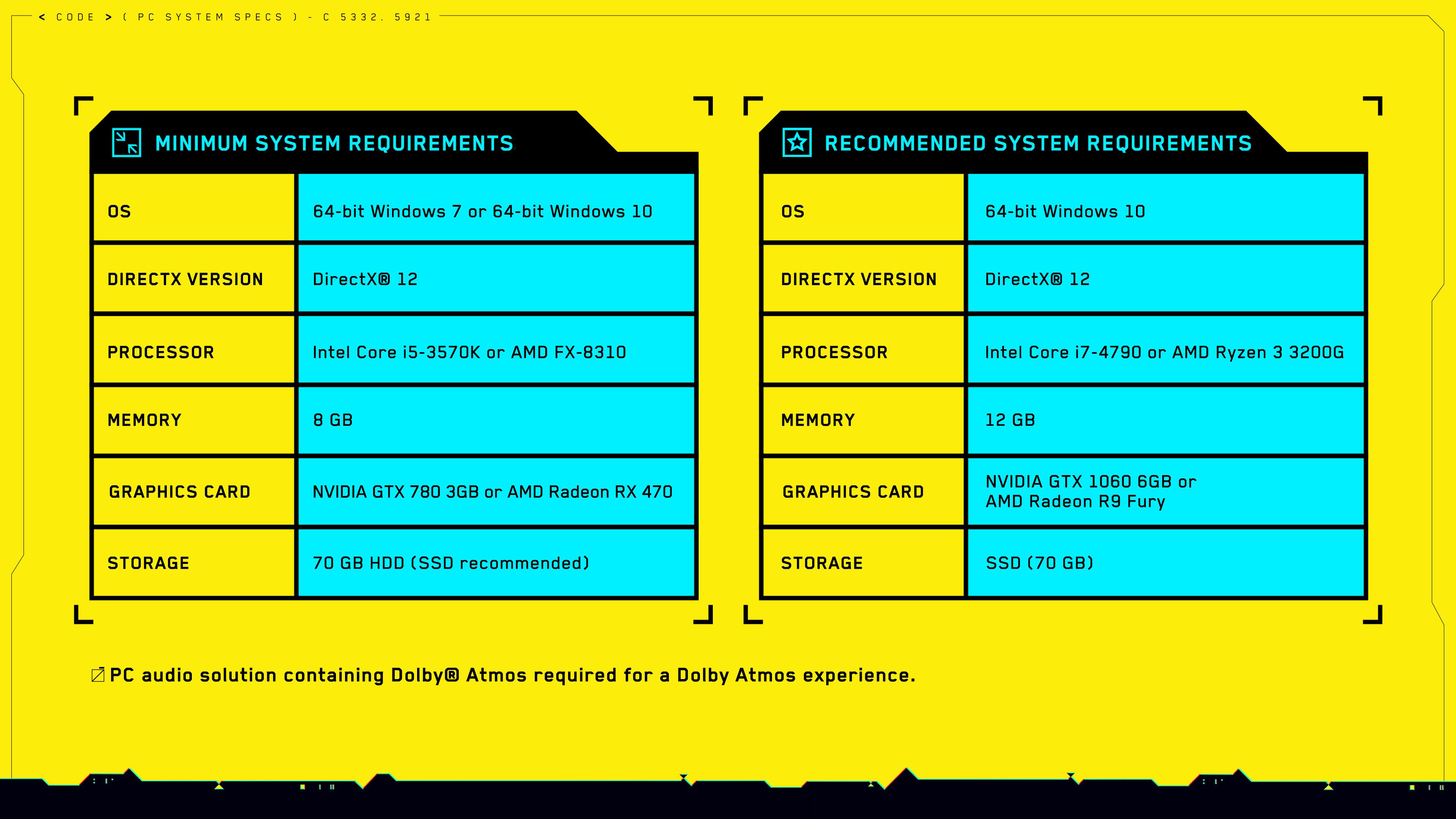 Zveřejněny HW požadavky pro Cyberpunk 2077 Cyberpunk Systemové požadavky