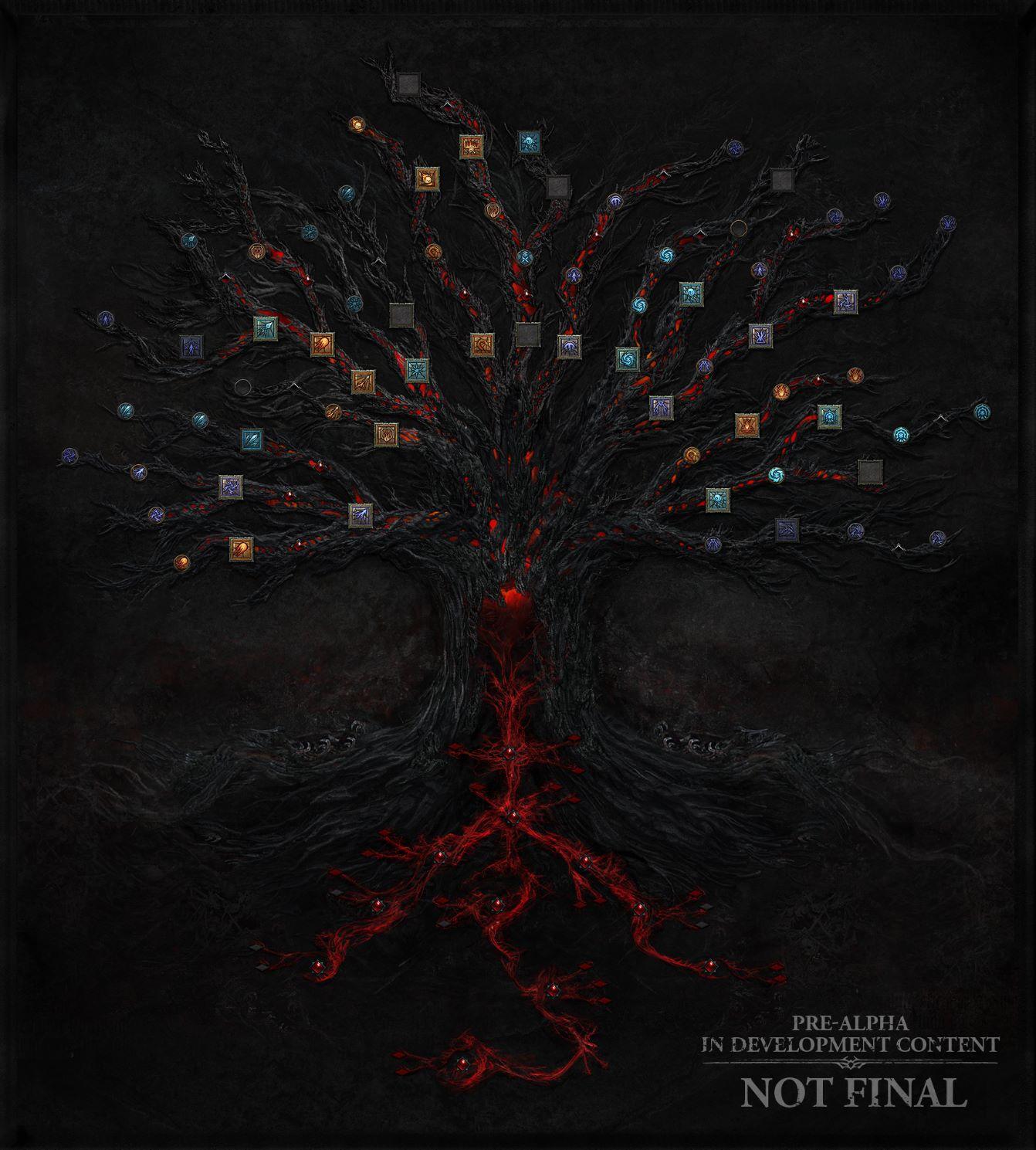 Vývojáři se podělili o nové informace ohledně Diablo IV diablo4strom2