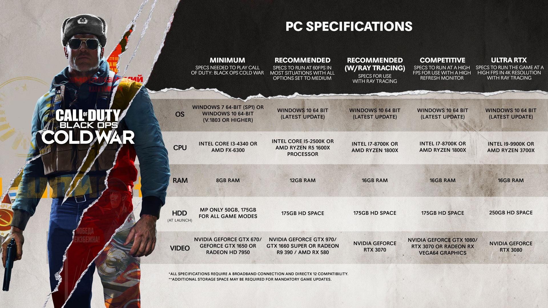 HW požadavky a PC trailer COD: Black Ops Cold War BOCW PC SPECS