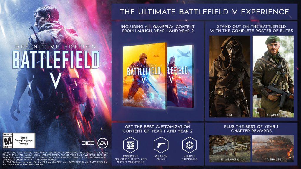 Vydána definitivní edice Battlefield V Content Map