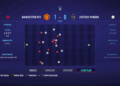 Recenze FIFA 21 Snímek obrazovky 5
