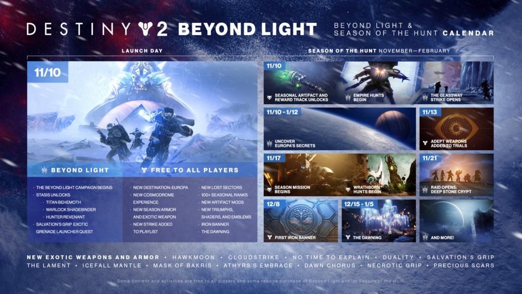 Video průvodce datadiskem Beyond Light pro Destiny 2 destiny2021
