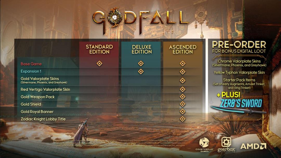 Systémové požadavky pro Godfall Preorder