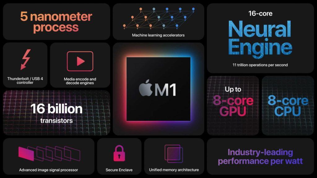 """Nvidia chystá další modely grafických karet, Apple představil svůj první procesor a nové Xboxy """"hoří"""" apple2"""