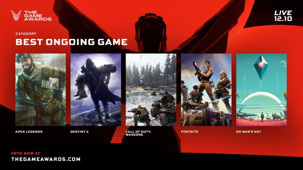 The Game Awards nominace na hry roku ongoig