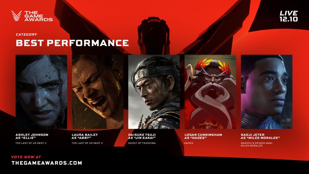 The Game Awards nominace na hry roku performance