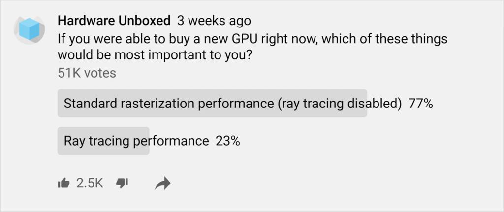 Kauza okolo společnosti Nvidia a spekulace o nových grafických kartách HWUnboxed