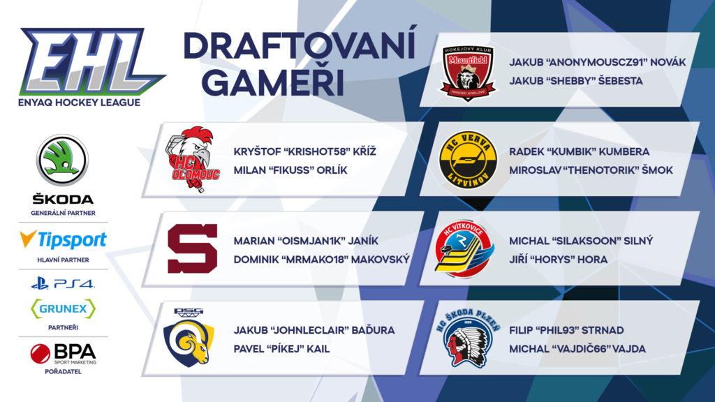 České hokejové kluby draftovaly své esport hráče pro ENYAQ Hokejovou Ligu ilustrace1 ehl draft