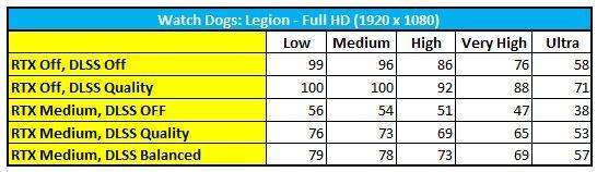 Lenovo Legion Creator 7 - Brutální výkon v elegantním laptopu ilustrace9 lenovo legion creator 7