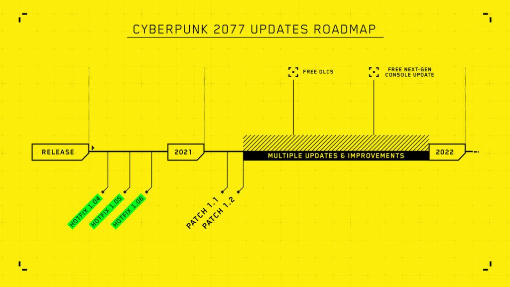 Aktualizováno: Seznam změn v patchi 1.2 pro Cyberpunk 2077 ErpA8 WMAUDNfV