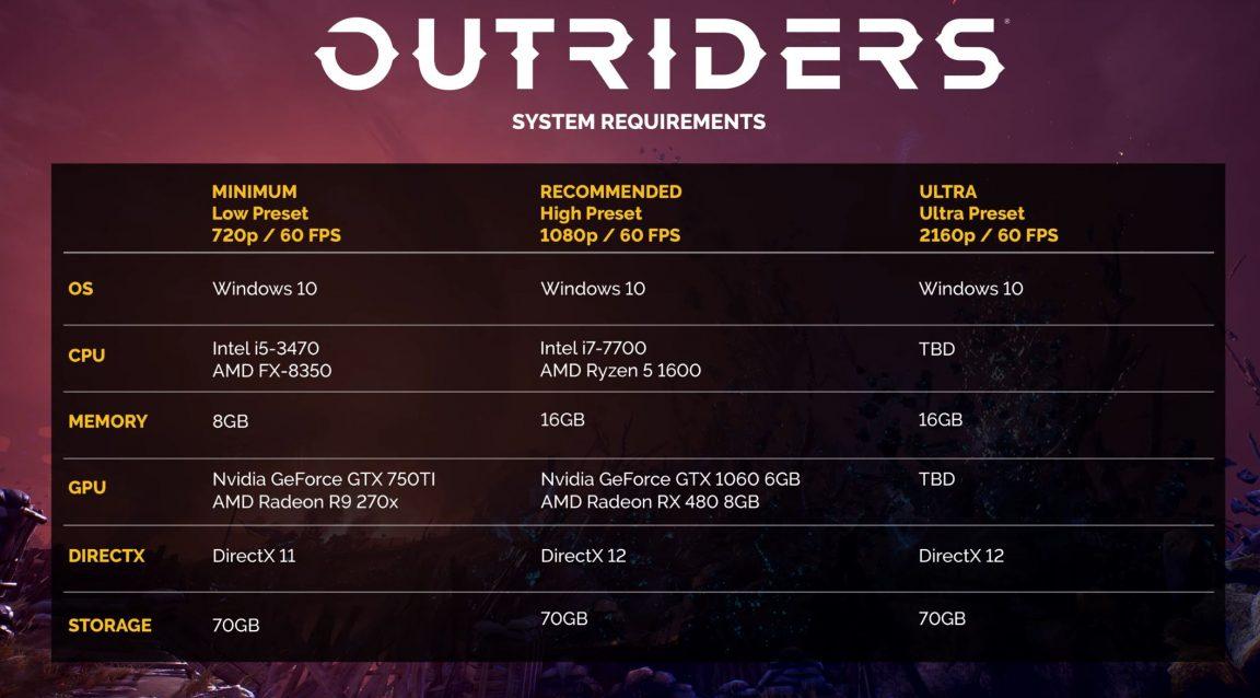 Outriders představují výhody PC verze HW Specs