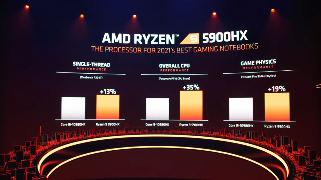 AMD na CES představilo nové procesory pro notebooky benchmark