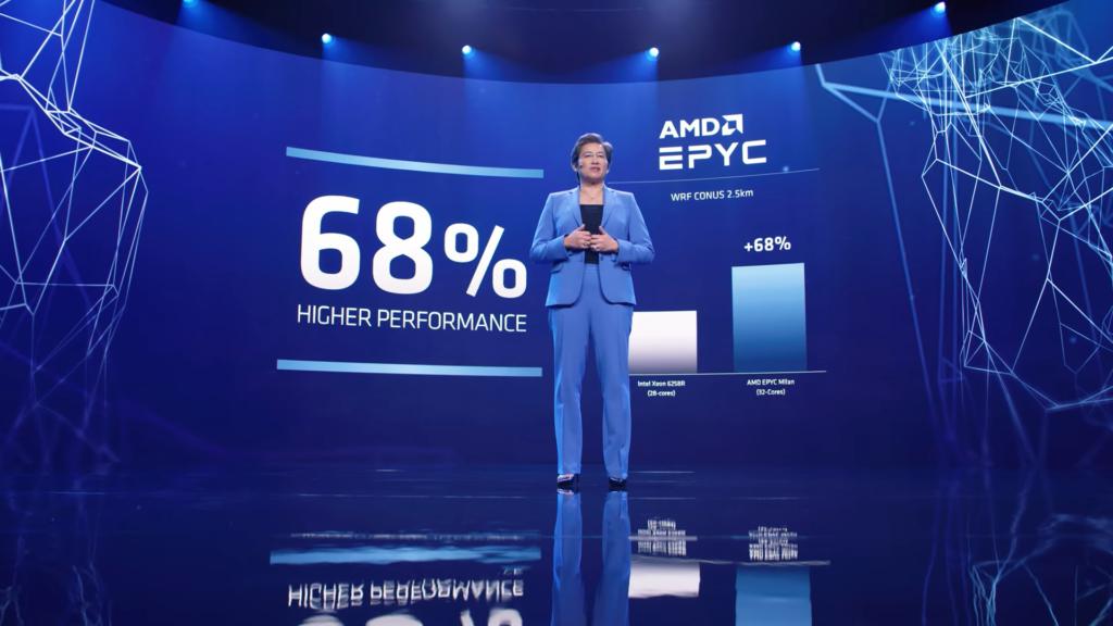 AMD na CES představilo nové procesory pro notebooky epyc