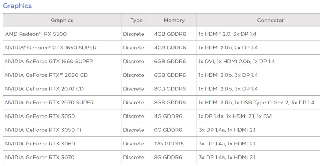 Nvidia chystá refresh Super, Lenovo potvrdilo další grafické karty a jaký výkon nabídnou nové procesory od Intelu? lenovo