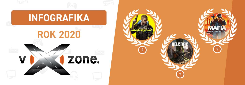 Nejprodávanější hry roku 2020 na Xzone INFOGRAFIKA2020 NWL