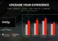 AMD představilo Radeon RX 6700 XT 2021.03.03 17.27 01