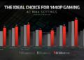 AMD představilo Radeon RX 6700 XT 2021.03.03 17.27 03