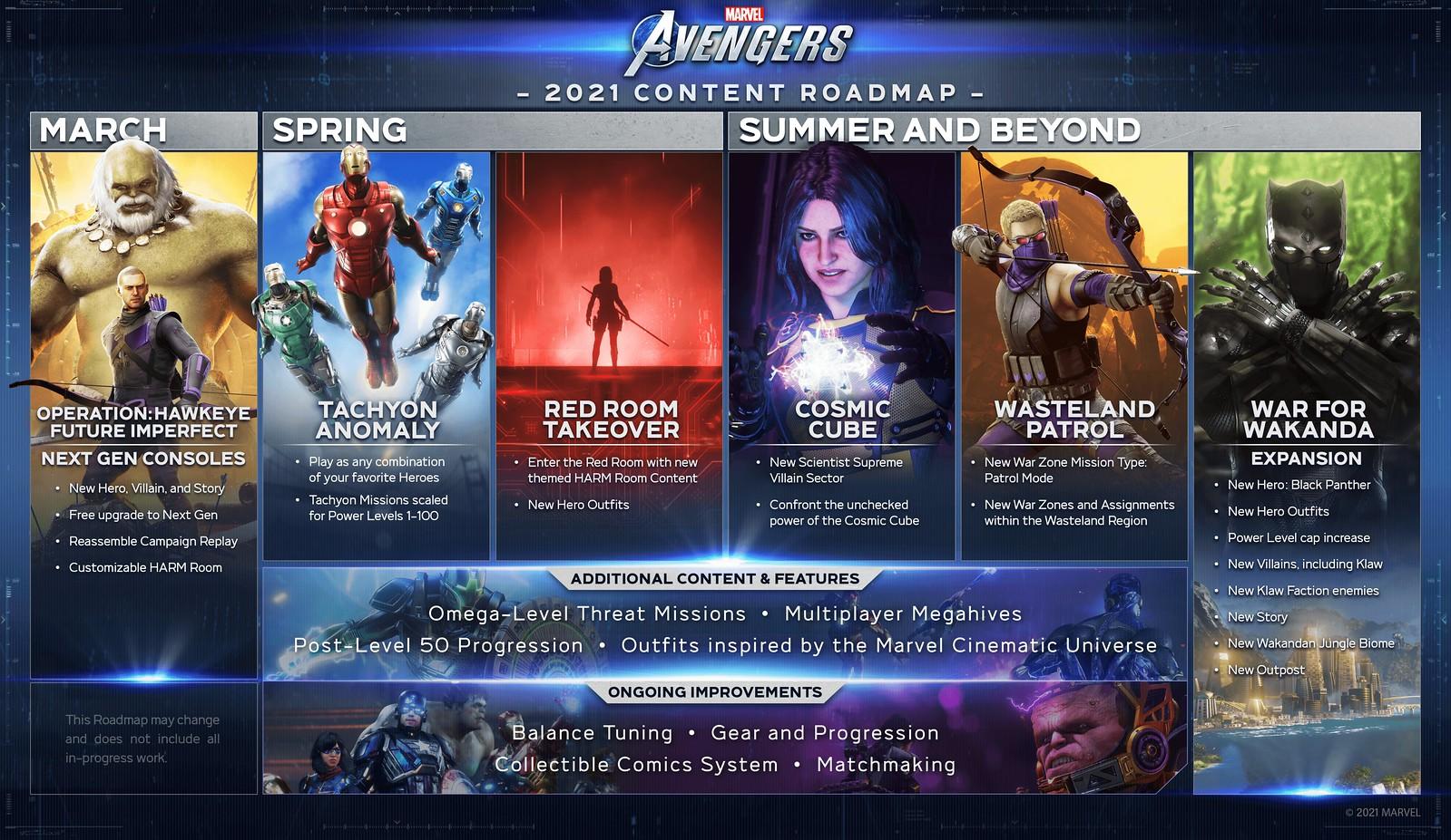 Marvel's Avengers obohatí Black Panther MA