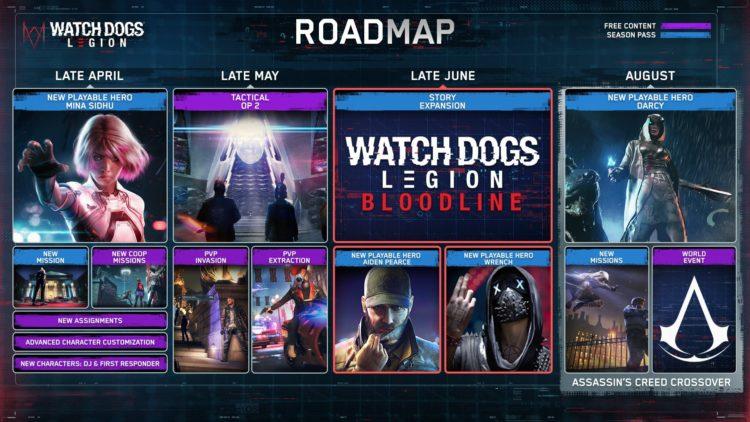 Odhalen plánovaný obsah do Watch Dogs: Legion Watch dogs legion roadmap