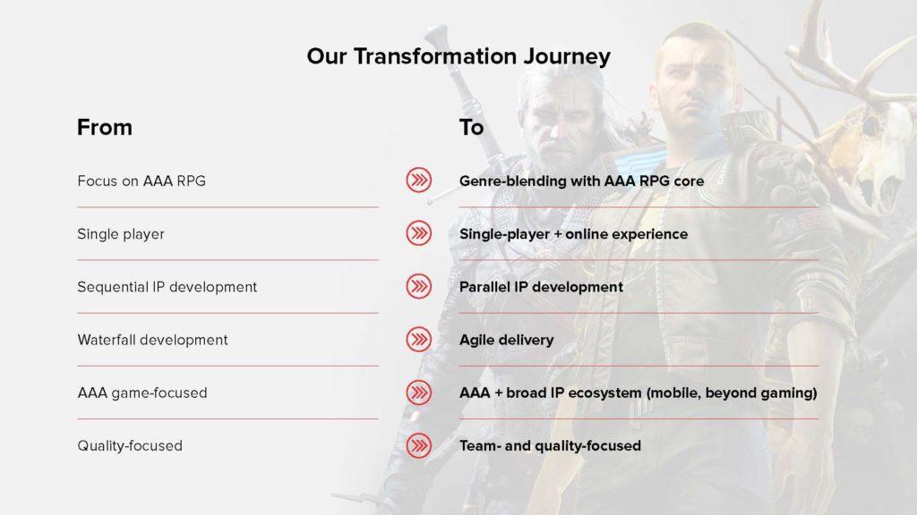 Oficiální video představuje plány CD Projektu transformace