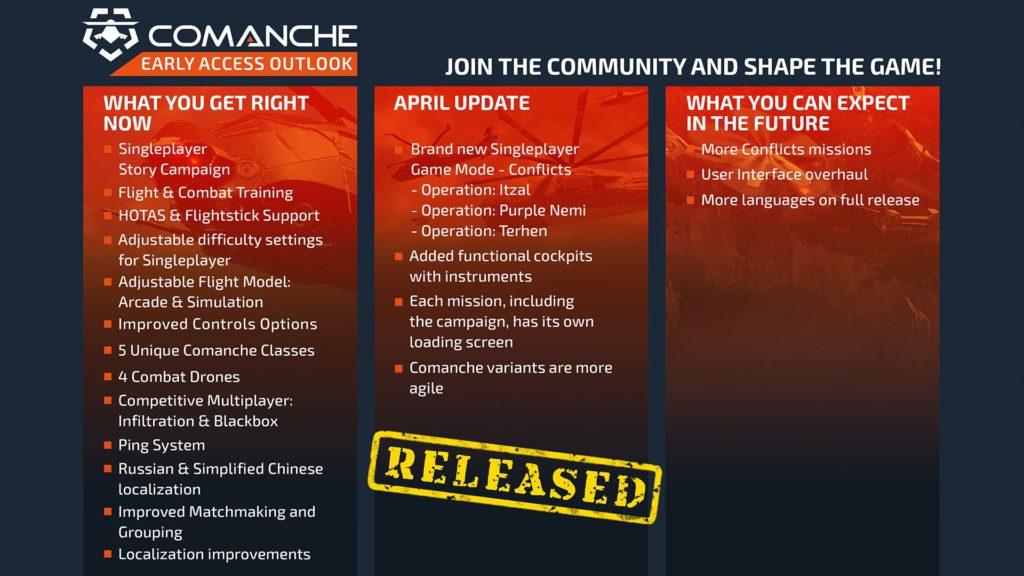 Dojmy z hraní Comanche: Conflicts Comanche Steam Roadmap 07 1920x1080