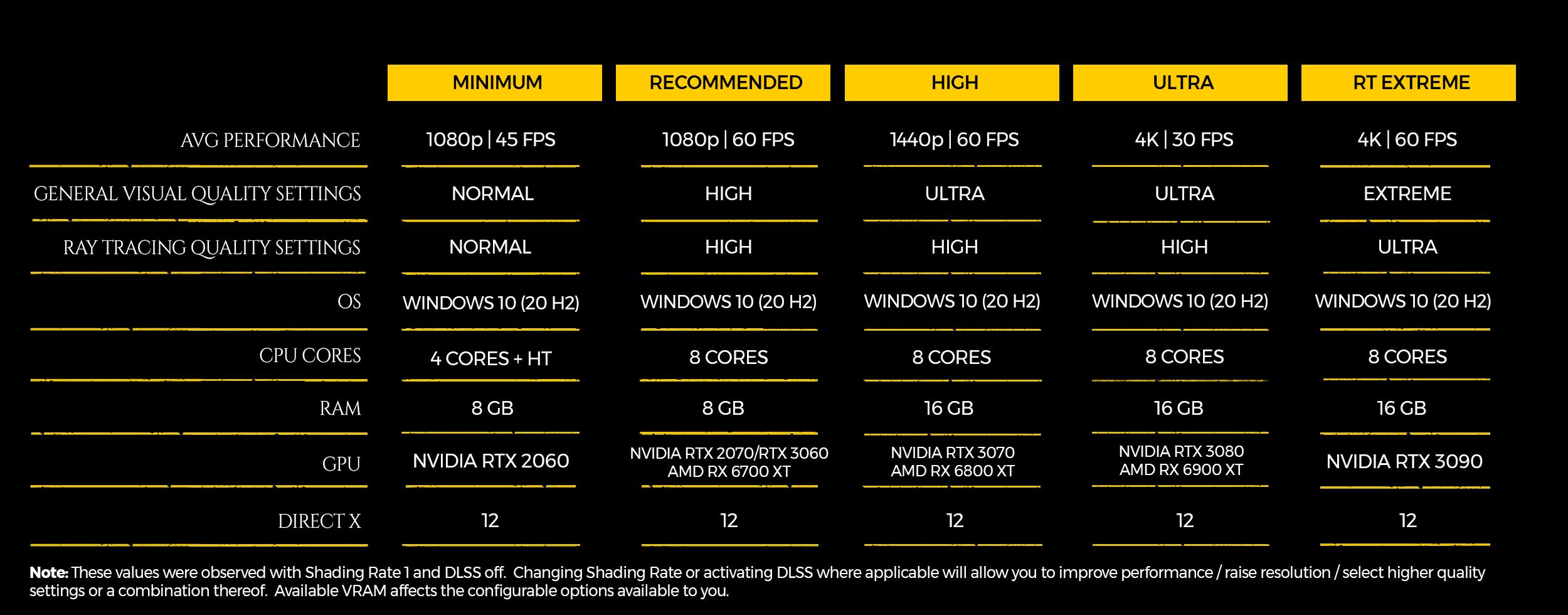 Metro Exodus PC Enhanced Edition s datem vydání Enhanced final