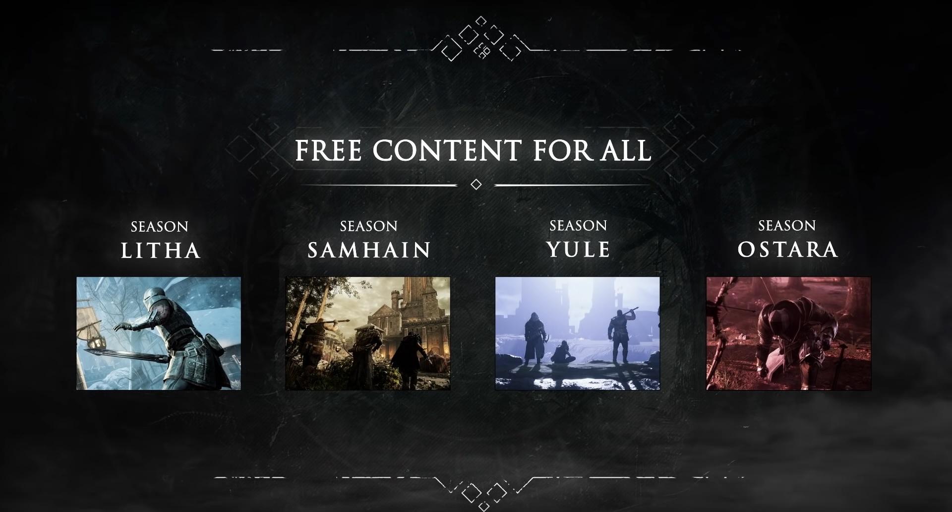 Co nás čeká v Hood: Outlaws & Legends za obsah po vydání? Free