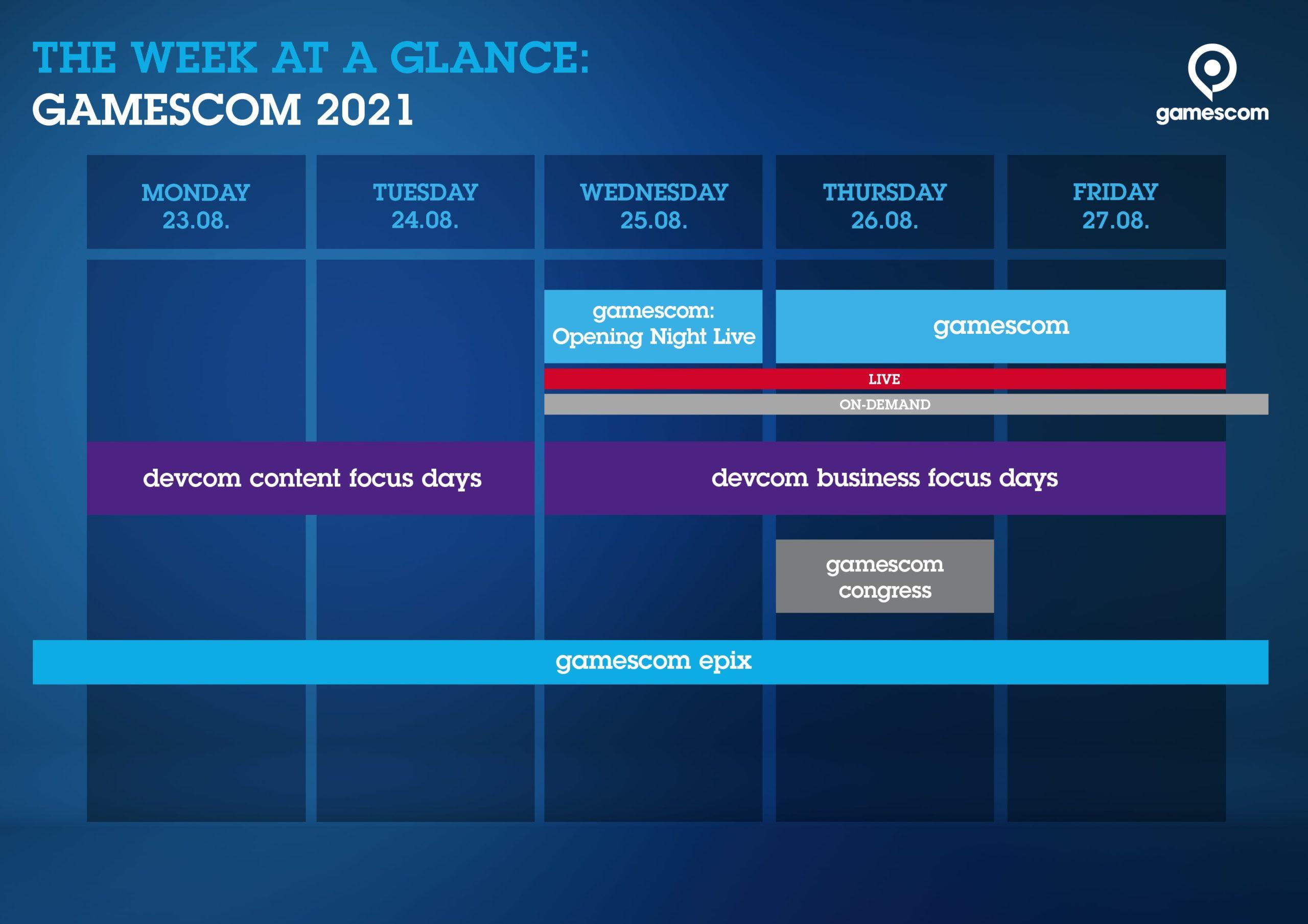 Gamescom 2021 nakonec hybridní nebude gamescom 21 001 001 min scaled