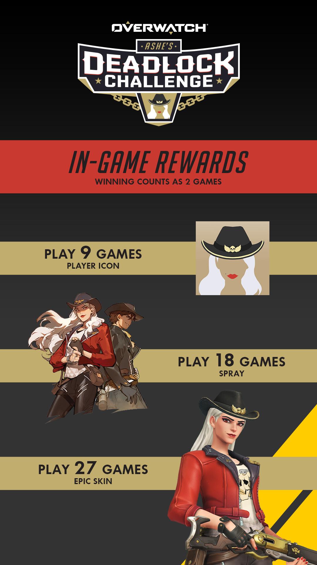 Zahrajte si Overwatch s crossplayem Odmeny