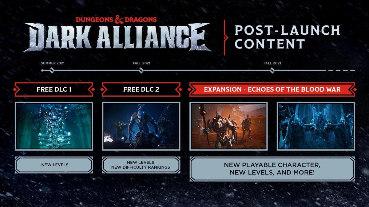 Tohle je D&D: Dark Alliance Post Launch