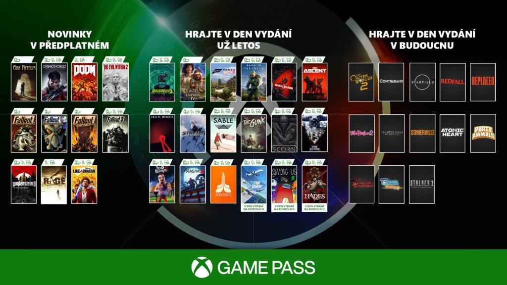Přítomnost a budoucnost předplatného Xbox Game Pass budoucnost