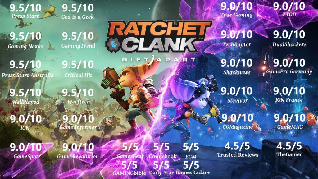 Souhrn recenzí hry Ratchet & Clank: Rift Apart scorercra