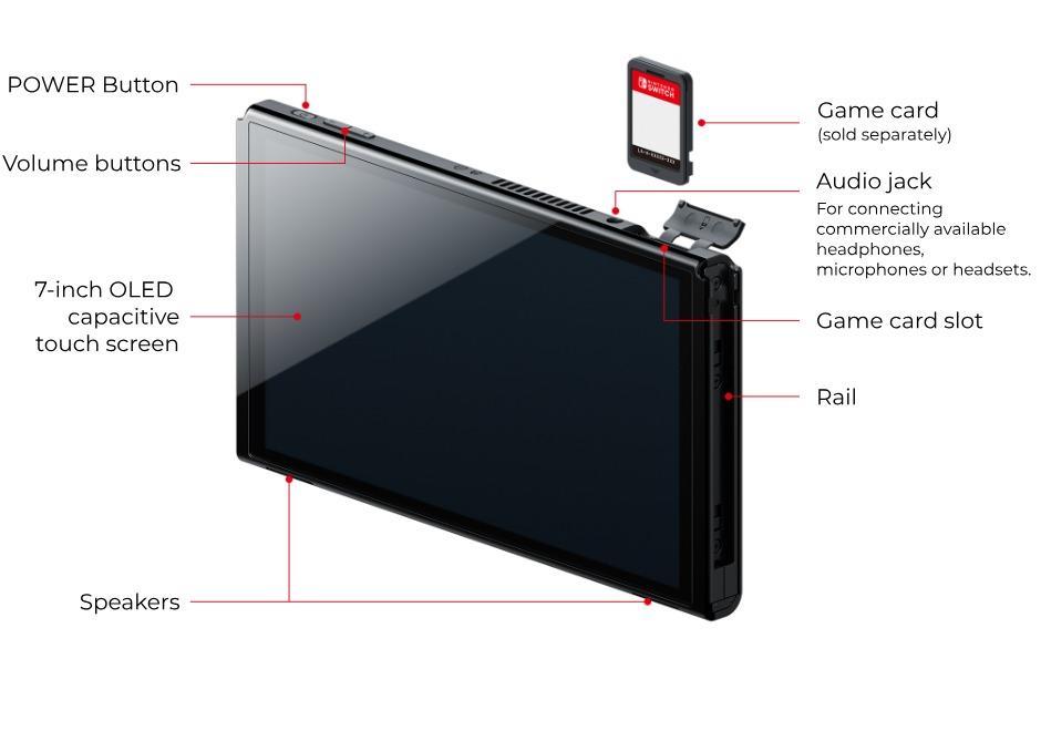 Oficiální představení Nintendo Switch s OLED displejem NSwitchConsoleFront OLED en