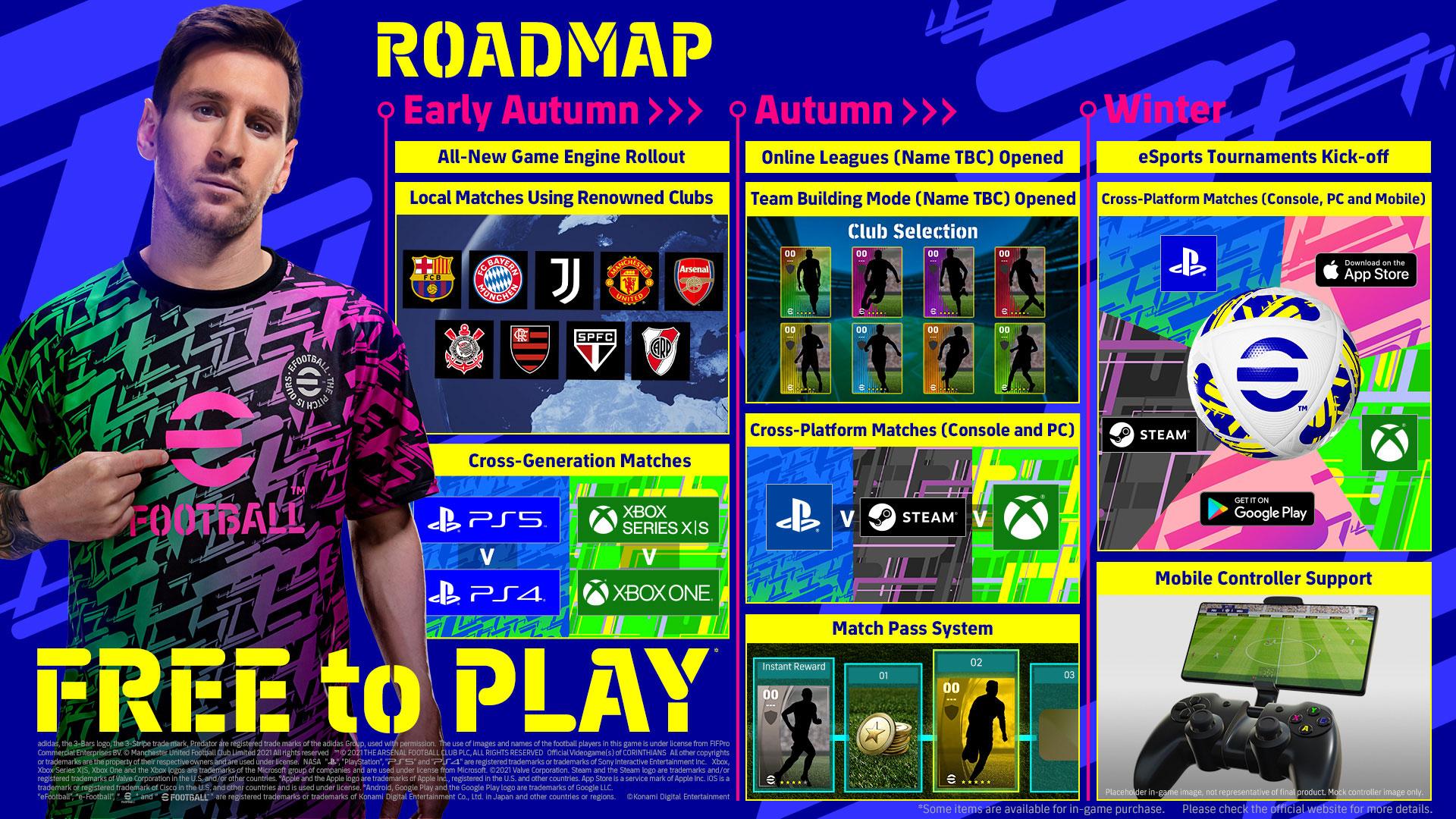 PES se přejmenovává na eFootball a bude free-to-play Roadmap 1