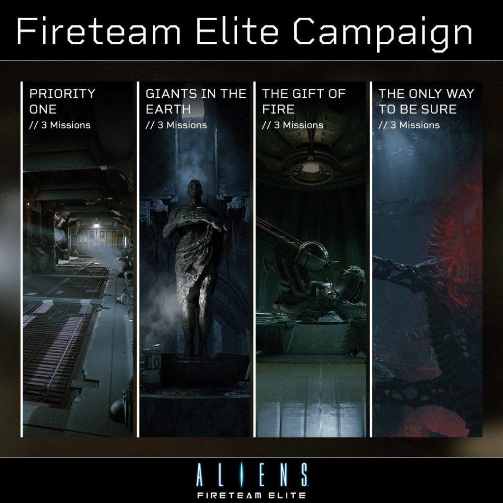 Čtveřice příběhových kampaní v coop akci Aliens: Fireteam Elite firemise