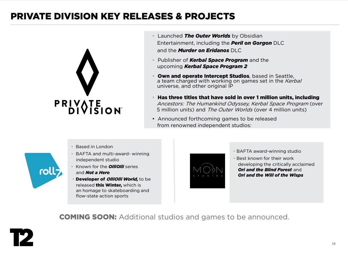 Grand Theft Auto V překonalo 150 miliónů prodaných kusů Private Division