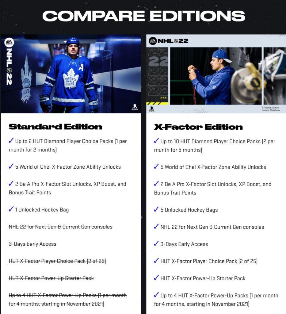 Oficiální odhalení, upoutávka a termín NHL 22 edice