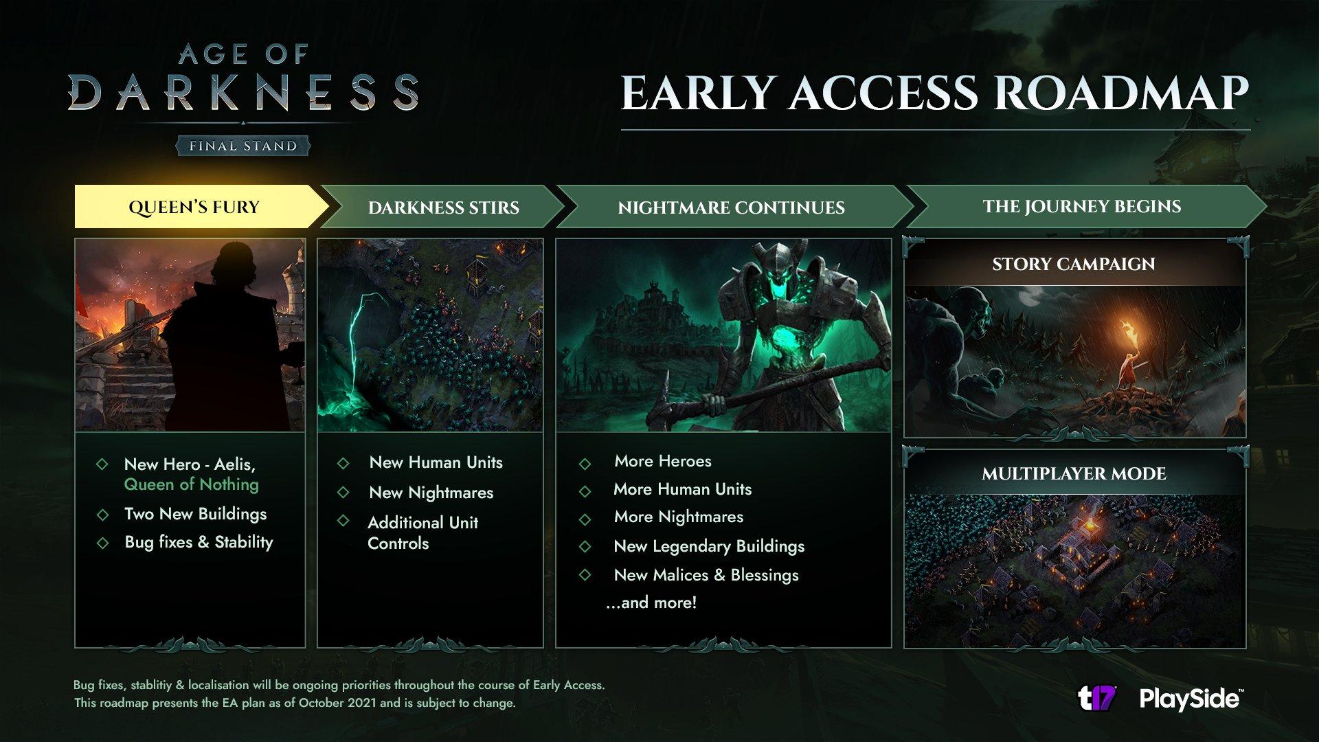 Vychazí předběžný přístup temné strategie Age of Darkness: Final Stand Roadmapa